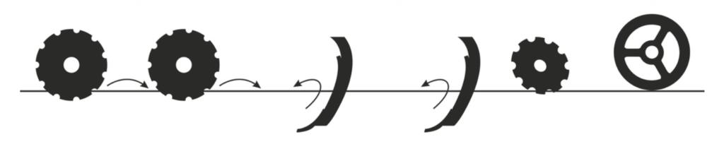 Triton Diagram of operation